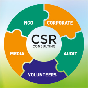 Enabling-Corporates-CSR-Initiatives